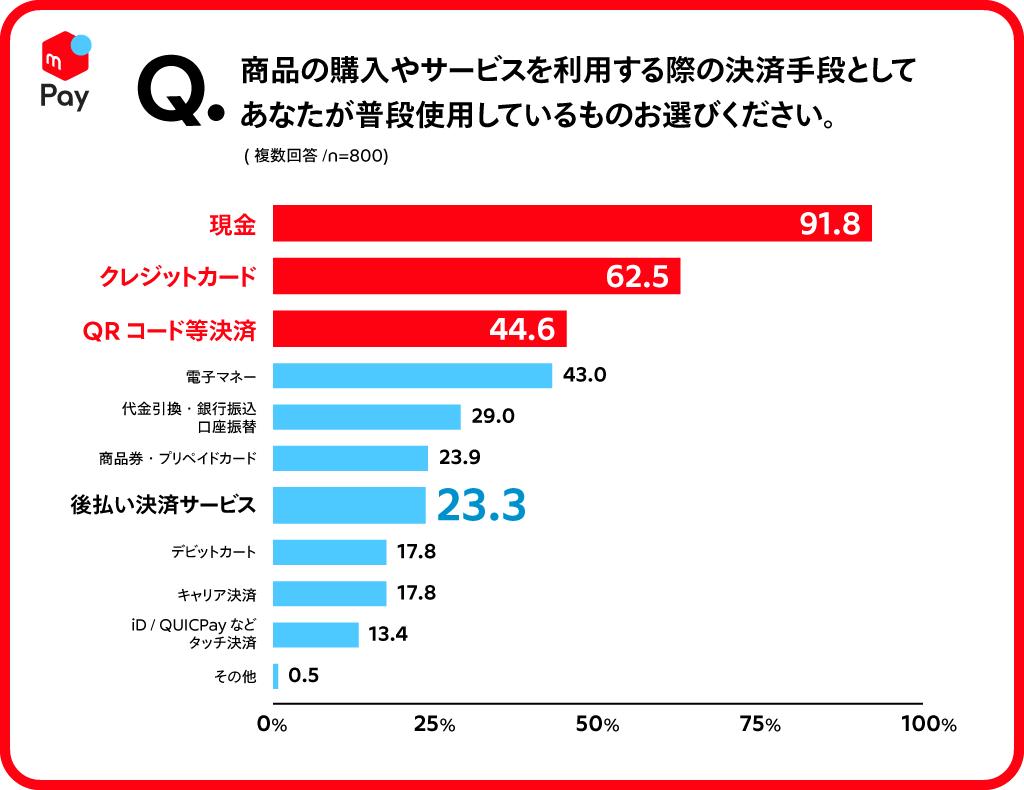 プレゼン用グラフ_Q1.png